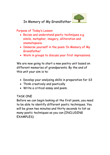 my grandfather essay memory my grandfather essay
