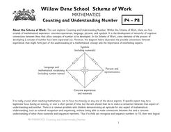 Maths Schemes of Work for children with SLD