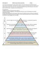 Assessment for Learning Triangles