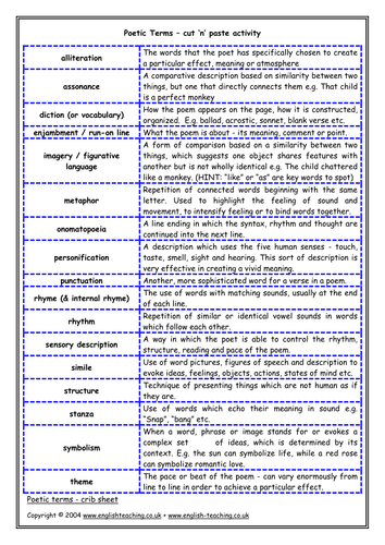 poetic terms cut n paste activity and glossary by tesenglish teaching resources tes. Black Bedroom Furniture Sets. Home Design Ideas