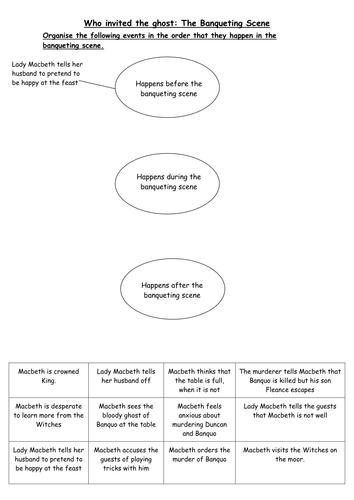 Printables Macbeth Worksheets macbeth worksheets by oops vip teaching resources tes