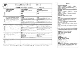 Literacy week 4.doc
