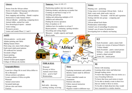 Year 1 topic planning 'Africa'