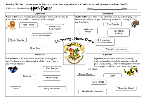 The Musical World of Harry Potter by BrummieResearcher Teaching – Harry Potter Worksheets