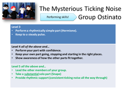 The Mysterious Ticking Noise Perform levels.pptx