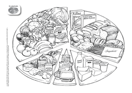 Eatwell plate colouring / activity sheet by healthy