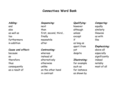 words to use in college essays transition words for writing essays