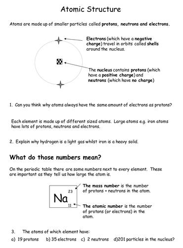 Atomic Structure Worksheet Ks4 Proga Info