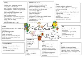 Year 1 topic planning 'Gardener's World'