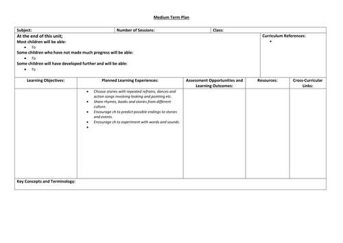 week long lesson plan template - medium term planning format by bearbear teaching
