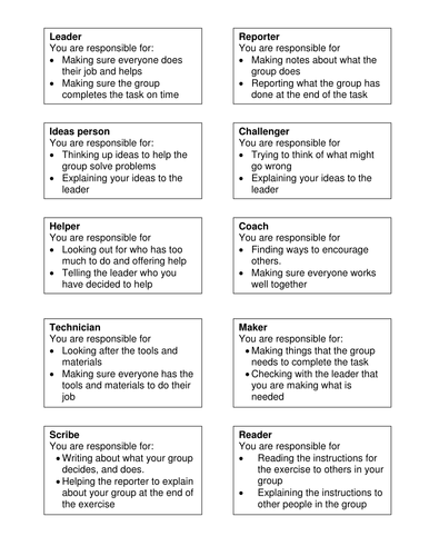 Roles For Group Work 105