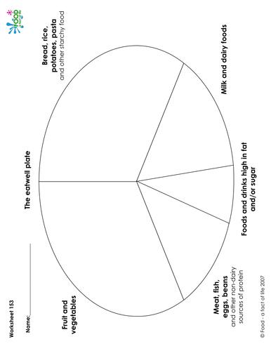 Healthy eating: Key fact 2 - Balanced diet by foodafactoflife ...