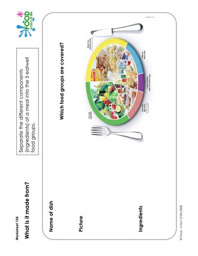 All Worksheets » Grade 2 Healthy Eating Worksheets - Printable ...