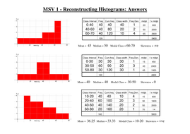 Histogram Answers.pdf