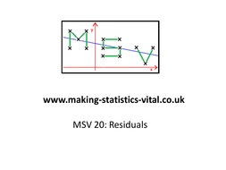 Residuals: Using ICT to understand regression