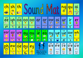 Phase 5 Help Mat With Spelling Patterns By Hcjohnson