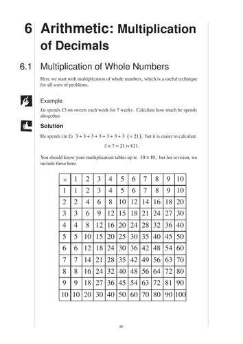 Multiplication of Decimals MEP  Year 7  Unit 6 by CIMT