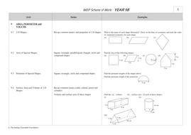 Scheme of Work B.pdf