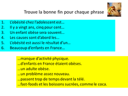 Obesity In France Teaching Resources