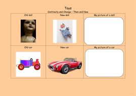 Toys Then And Now By Kyleb99 Teaching Resources Tes