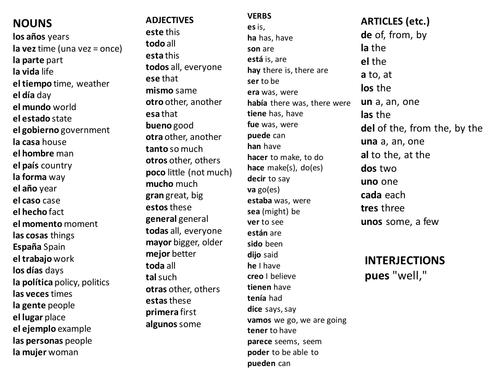 flirting quotes in spanish meaning translation language test