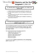 Unit 1.3-1.4 - Atomic structure Booklet