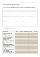 Strengths and weakness questionnaire