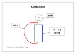 Miraculous Simple Circuits By Hamiltontrust Teaching Resources Wiring Digital Resources Aeocykbiperorg
