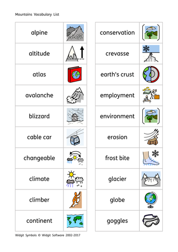 Widgit - Mountains Vocabulary List by Widgit_Software - Teaching ...