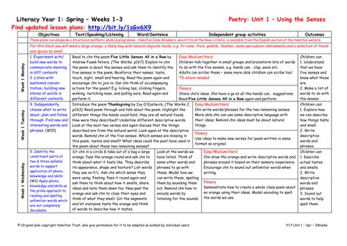 Yr 1 Poetry unit 1: using the senses by HamiltonTrust ...