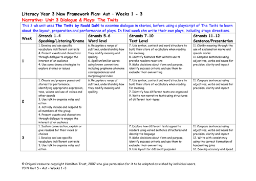 lesson exemplary lesson plan students use descriptive words in a