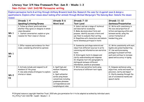 persuaive essay how to write