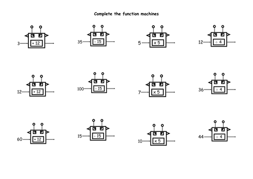 Function machines worksheet by gking85 Teaching Resources TES – Function Machine Worksheet
