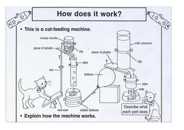 How a cat machine works diagram.doc