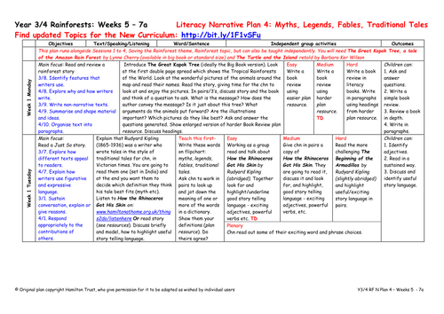 Myths and Traditional Tales Weeks 5 - 7a by HamiltonTrust ...