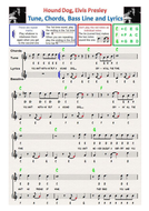 Hound Dog, Elvis Presley - Sheet Music