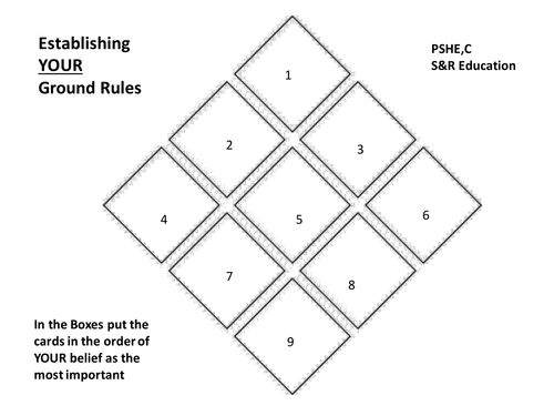 Ground Rules for SRE by the class for the class by