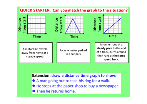 Hare and The TortoiseDistance time graphsgame by nyimadrayang – Position Time Graph Worksheet