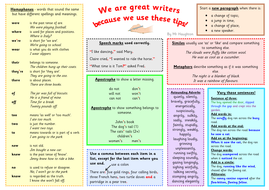 Writing Tips Mat.pdf