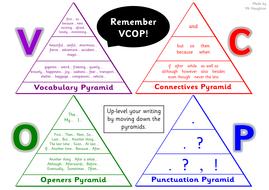 VCOP Pyramids KS1.pdf