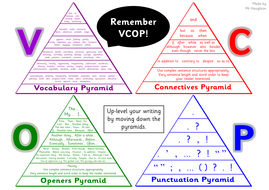 VCOP Pyramids & Writing Tips Mats
