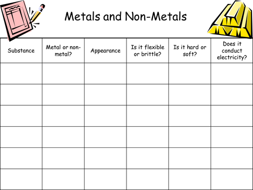 Printables Properties Of Metals And Nonmetals Worksheet metals and non by mba06ht teaching resources tes