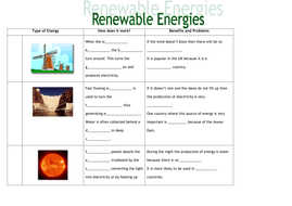 Renewable Energy resource worksheets + differentia by ashmiller ...