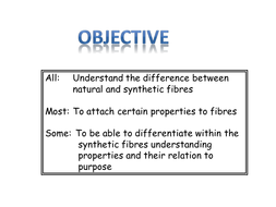 Synthetic_fibres_GCSE(1).ppt