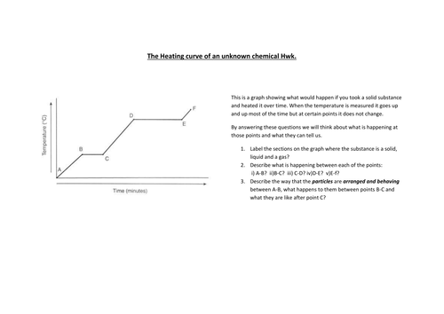 Graphs and heatingcooling curves by allanscience Teaching – Heating Curves Worksheet