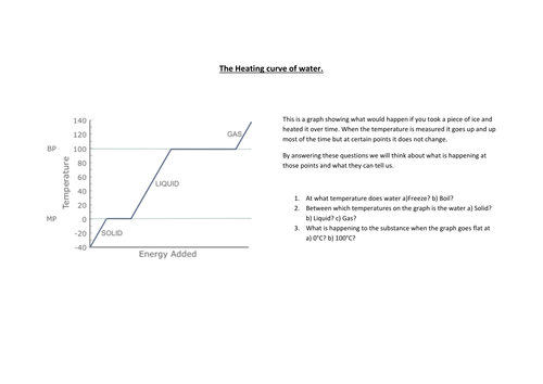 Graphs and heating/cooling curves worksheet by allanscience ...