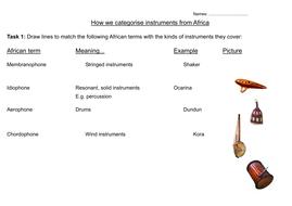 African instrument categories
