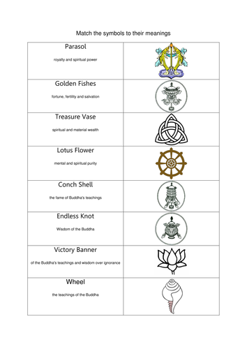 Buddhist symbols by simspurejuice - Teaching Resources - TES