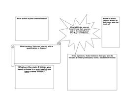 Drama worksheet- Drama rules by bluetutu - Teaching Resources - Tes