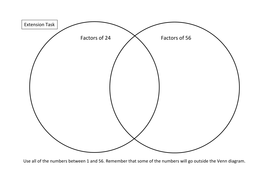 Venn diagrams sorting numbers by clairetunnicliffe teaching venn diagrams sorting numbers ccuart Choice Image